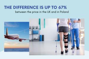 cheap knee arthroscopy no waiting list